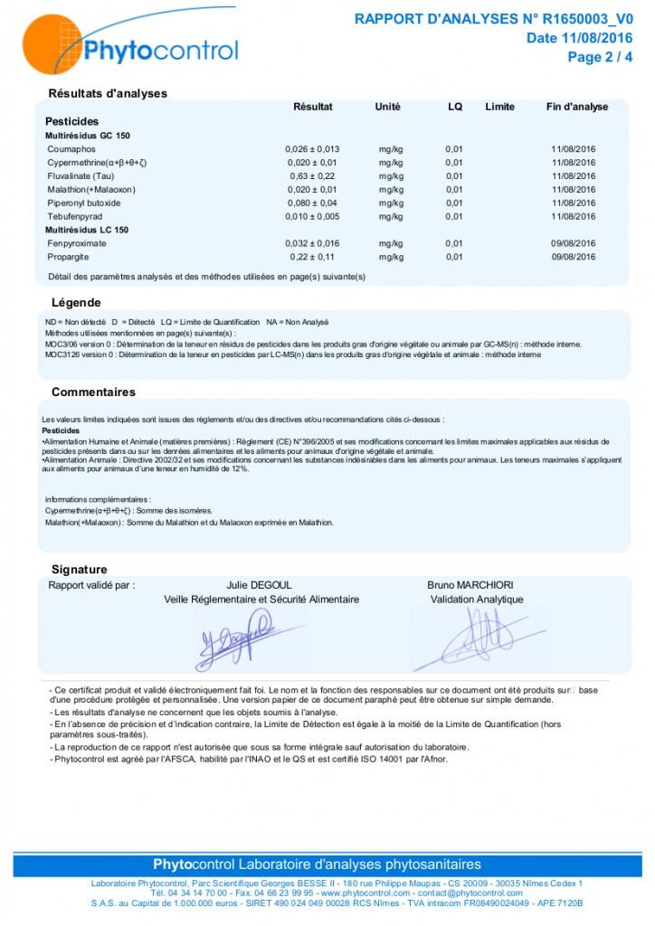 analyses-cire1